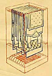 Schematic diagram for clothes drying inside a Flatley