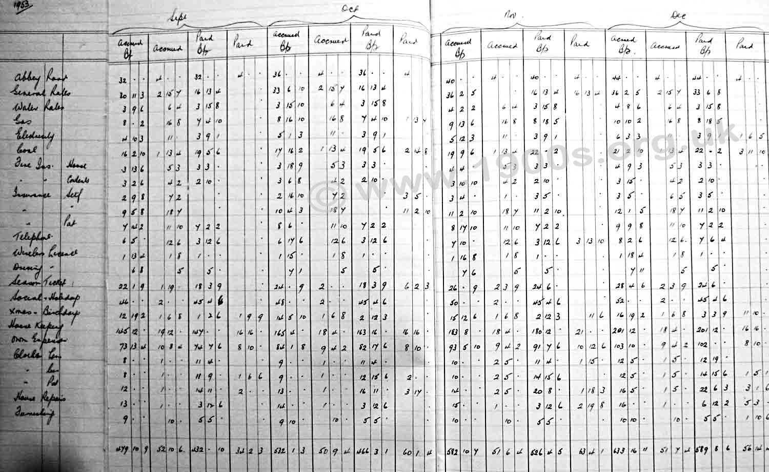 Account sheet for September - December 1953 for a typical British working class family, providing insights into the cost of living in the middle of the 20th century and rates of inflation